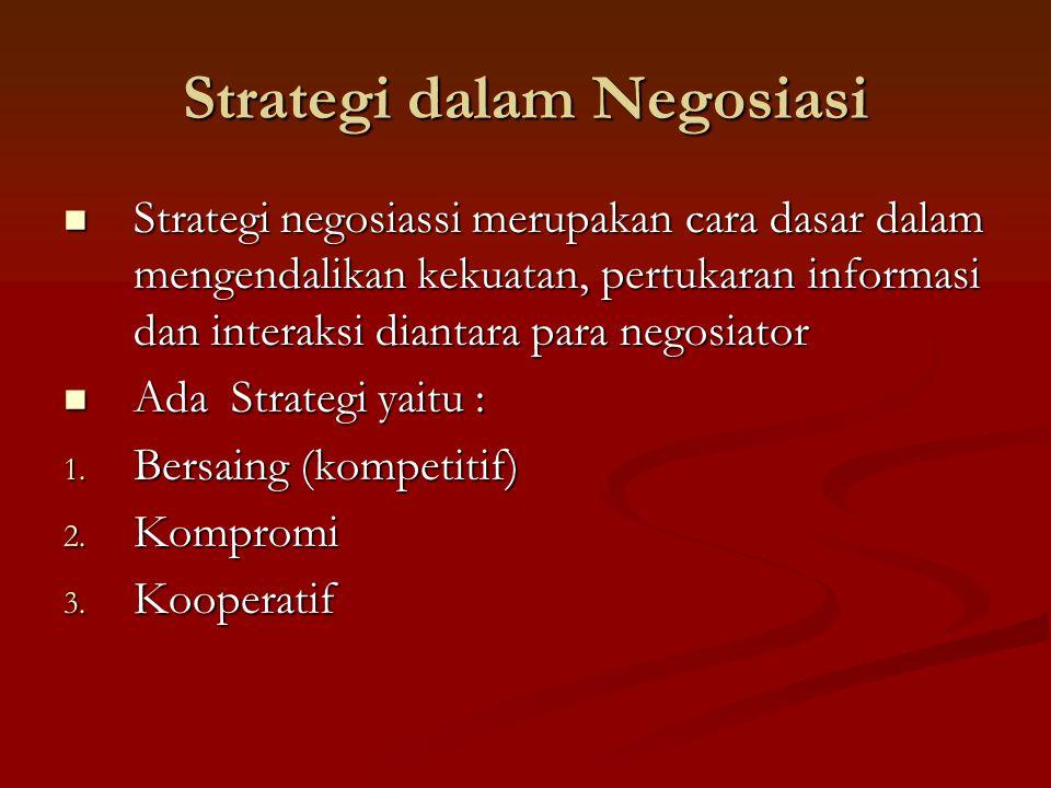 Strategi dalam Negosiasi Strategi negosiassi merupakan cara dasar dalam mengendalikan kekuatan, pertukaran informasi dan interaksi diantara para negosiator Strategi negosiassi merupakan cara dasar dalam mengendalikan kekuatan, pertukaran informasi dan interaksi diantara para negosiator Ada Strategi yaitu : Ada Strategi yaitu : 1.