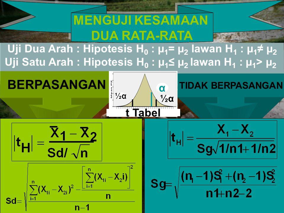 MENGUJI KESAMAAN DUA RATA-RATA Uji Dua Arah : Hipotesis H 0 : µ 1 = µ 2 lawan H 1 : µ 1 ≠ µ 2 Uji Satu Arah : Hipotesis H 0 : µ 1 ≤ µ 2 lawan H 1 : µ