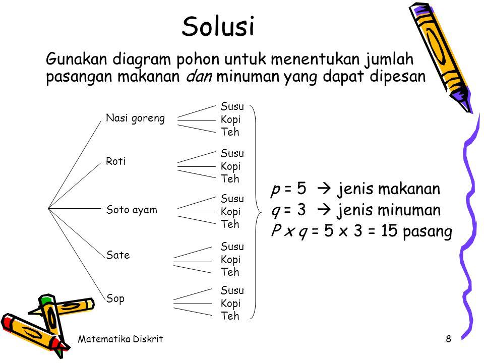 Matematika Diskrit8 Solusi Gunakan diagram pohon untuk menentukan jumlah pasangan makanan dan minuman yang dapat dipesan Susu Kopi Teh Susu Kopi Teh S