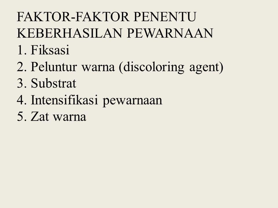 FAKTOR-FAKTOR PENENTU KEBERHASILAN PEWARNAAN 1. Fiksasi 2. Peluntur warna (discoloring agent) 3. Substrat 4. Intensifikasi pewarnaan 5. Zat warna
