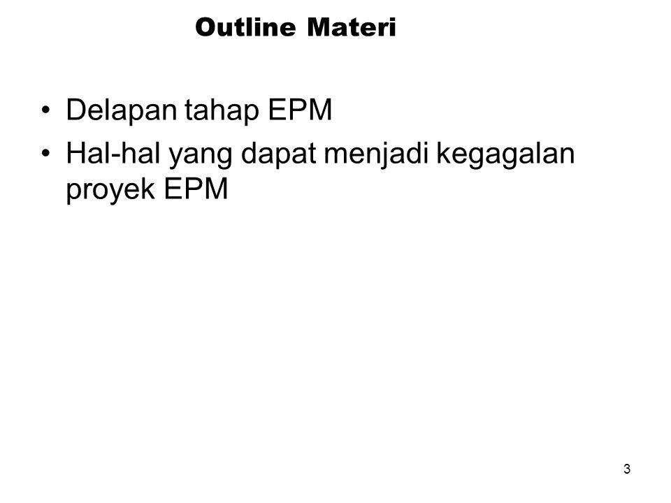 3 Outline Materi Delapan tahap EPM Hal-hal yang dapat menjadi kegagalan proyek EPM