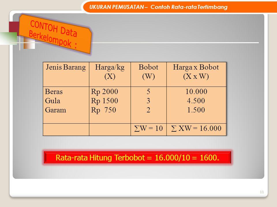 11 UKURAN PEMUSATAN – Contoh Rata-rata Tertimbang Rata-rata Hitung Terbobot = 16.000/10 = 1600.