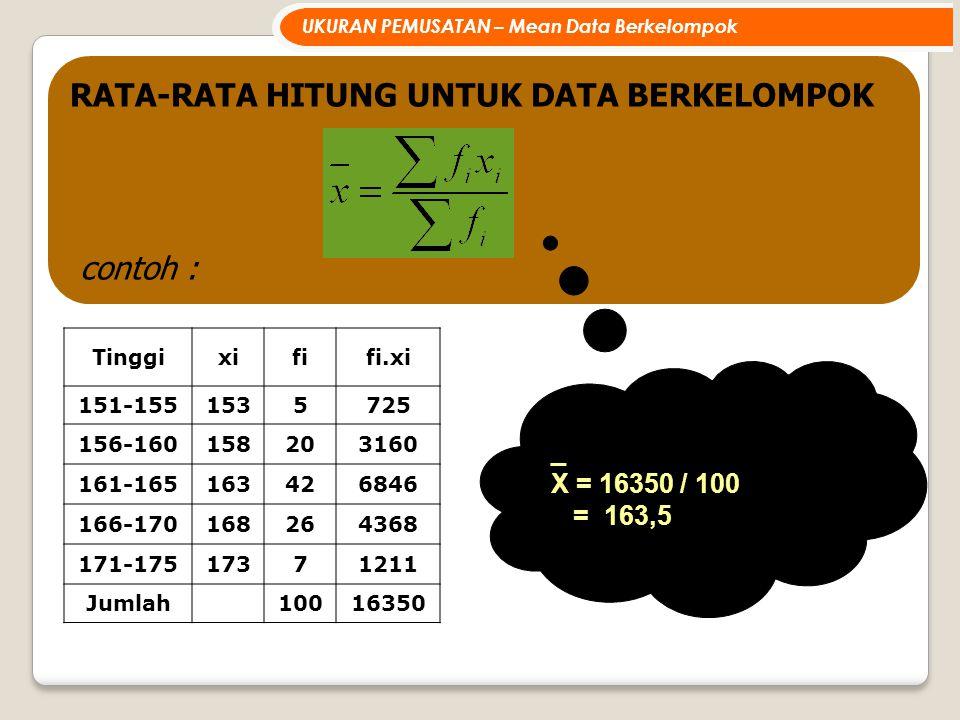 Bila dengan cara sandi/coding : Tinggixifididi f i.d i 151-1551535-2-10 156-16015820-20 161-1651634200 166-170168261 171-1751737214 Jumlah10010 x o = Tengah kelas acuan c = Panjang Kelas fi = Frekuensi ke –I d i = Harga coding x o = Tengah kelas acuan c = Panjang Kelas fi = Frekuensi ke –I d i = Harga coding _ X = 163 + 5.(10/100) = 163 + 0,50 = 163,50 UKURAN PEMUSATAN – Mean dengan Coding/Sandi