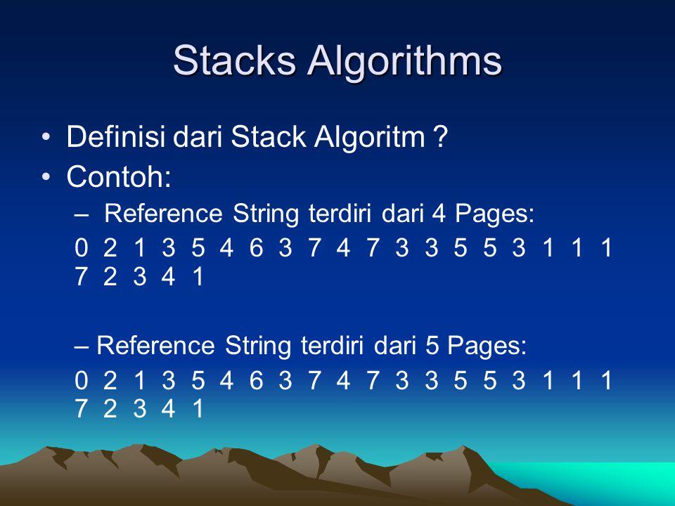 Stacks Algorithms Definisi dari Stack Algoritm .