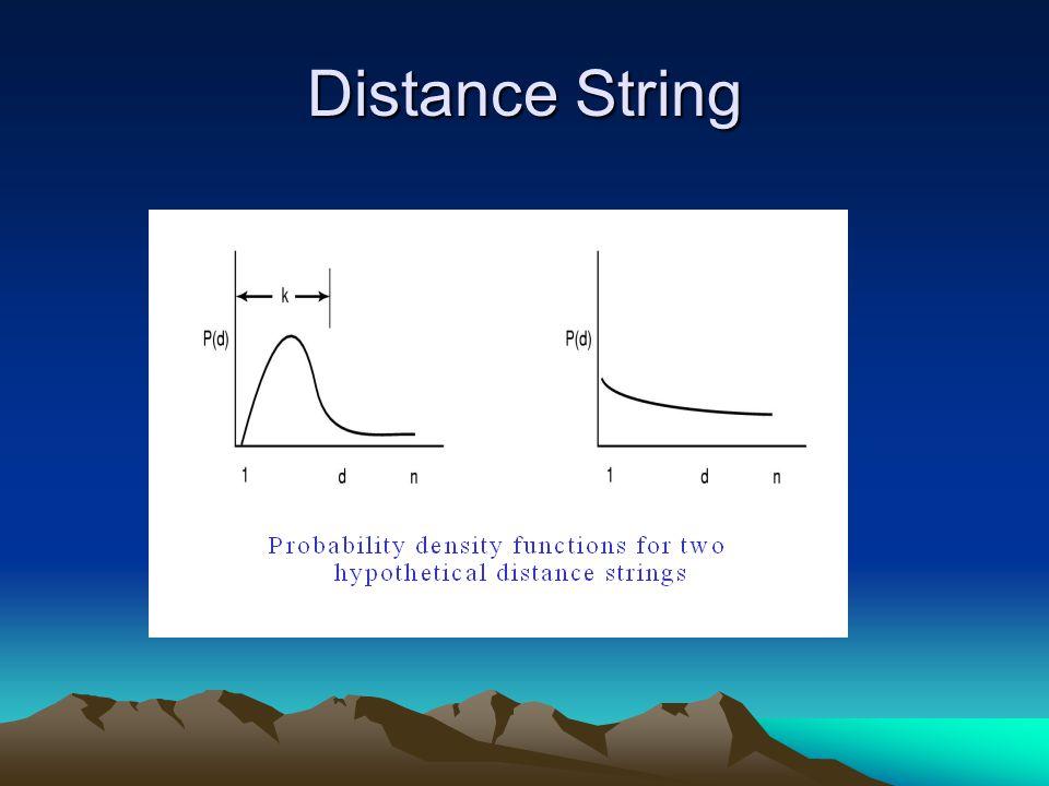 Distance String