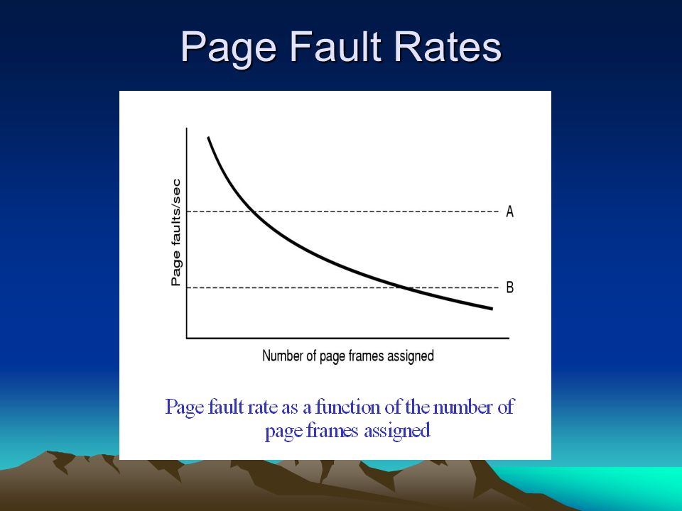 Page Size Want to set page size to reduce internal fragmentation Smaller page size leads to more pages leads to larger page table What is optimal page size.