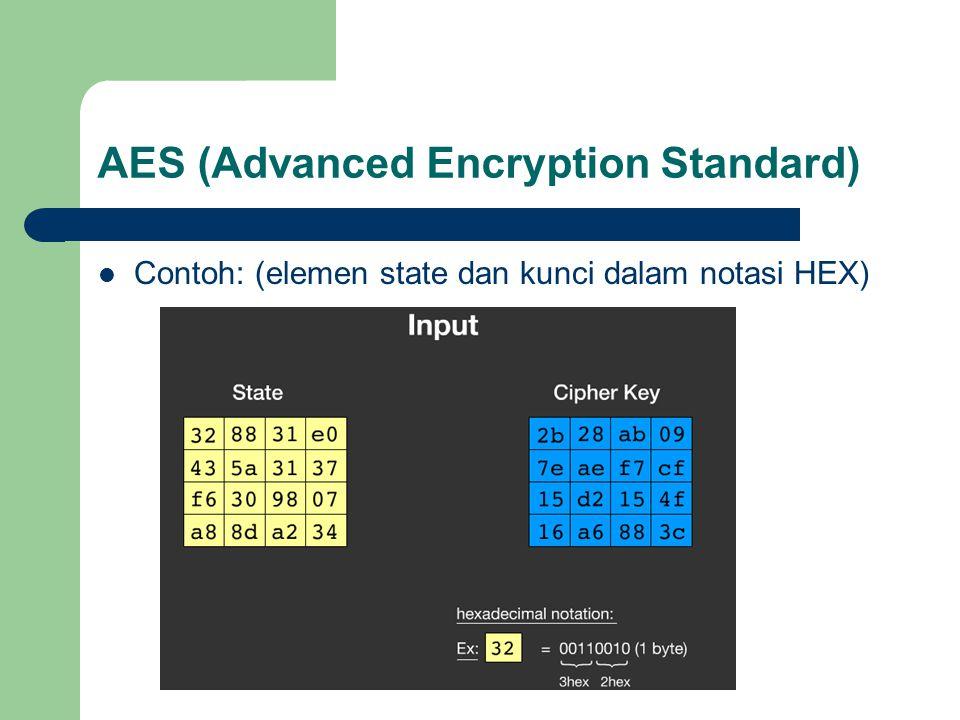 AES (Advanced Encryption Standard) Contoh: (elemen state dan kunci dalam notasi HEX)