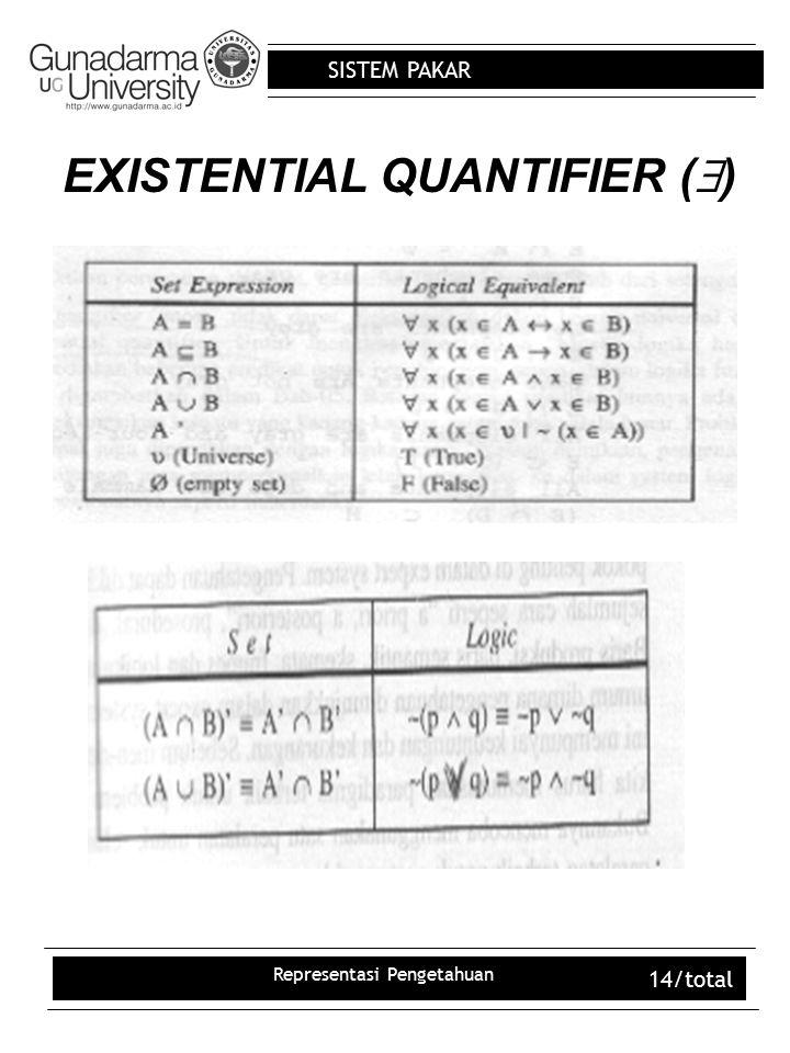 SISTEM PAKAR Representasi Pengetahuan 14/total EXISTENTIAL QUANTIFIER (  )