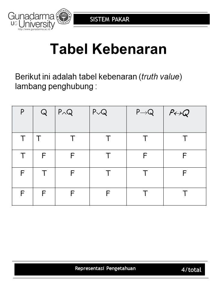 SISTEM PAKAR Representasi Pengetahuan 5/total Equivalen Suatu kalimat (formula) P dianggap equivalen dengan formula Q jika dan hanya jika 'truth value' dari P sama dengan 'truth value' dari G untuk setiap interpretasinya.