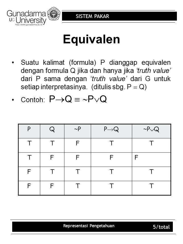 SISTEM PAKAR Representasi Pengetahuan 5/total Equivalen Suatu kalimat (formula) P dianggap equivalen dengan formula Q jika dan hanya jika 'truth value