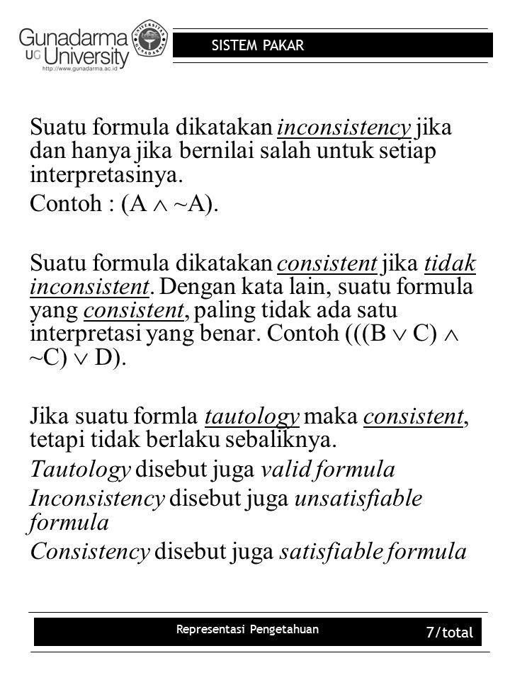 SISTEM PAKAR Representasi Pengetahuan 8/total Hukum yang berlaku untuk ekspresi proposisional P,Q dan R adalah : 1.Hukum de Morgan :  (P  Q)  (  P  Q) 2.Hukum de Morgan :  (P  Q)  (  P  Q) 3.Hukum distributif : P  (Q  R)  (P  Q)  (P  R) 4.Hukum distributif: P  (Q  R)  (P  Q)  (P  R) 5.Hukum komutatif : (P  Q)  (Q  P) 6.Hukum komutatif : (P  Q)  (Q  P) 7.Hukum asosiatif: ((P  Q)  R)  (P  (Q  R)) 8.Hukum asosiatif: ((P  Q)  R)  (P  (Q  R)) 9.Hukum kontrapositif : (P  Q)  (Q   P)