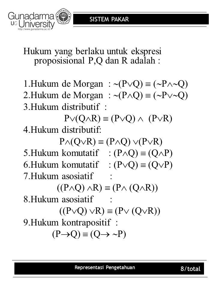 SISTEM PAKAR Representasi Pengetahuan 8/total Hukum yang berlaku untuk ekspresi proposisional P,Q dan R adalah : 1.Hukum de Morgan :  (P  Q)  (  P