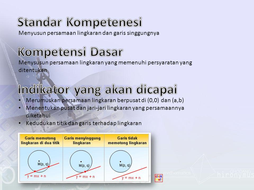 Terdapat 3 (tiga) kedudukan titik terhadap lingkaran, yaitu titik di dalam lingkaran, titik pada lingkaran dan titik di luar lingkaran.