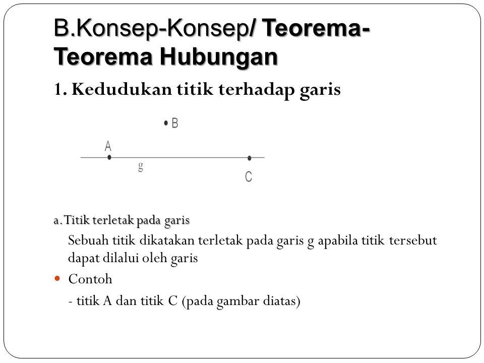 B.Konsep-Konsep/ Teorema- Teorema Hubungan 1. Kedudukan titik terhadap garis a.Titik terletak pada garis Sebuah titik dikatakan terletak pada garis g