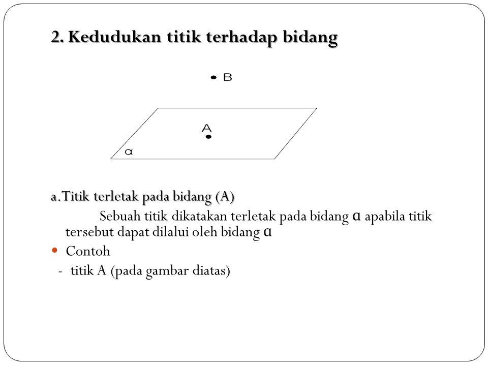 2. Kedudukan titik terhadap bidang a.Titik terletak pada bidang (A) Sebuah titik dikatakan terletak pada bidang ɑ apabila titik tersebut dapat dilalui