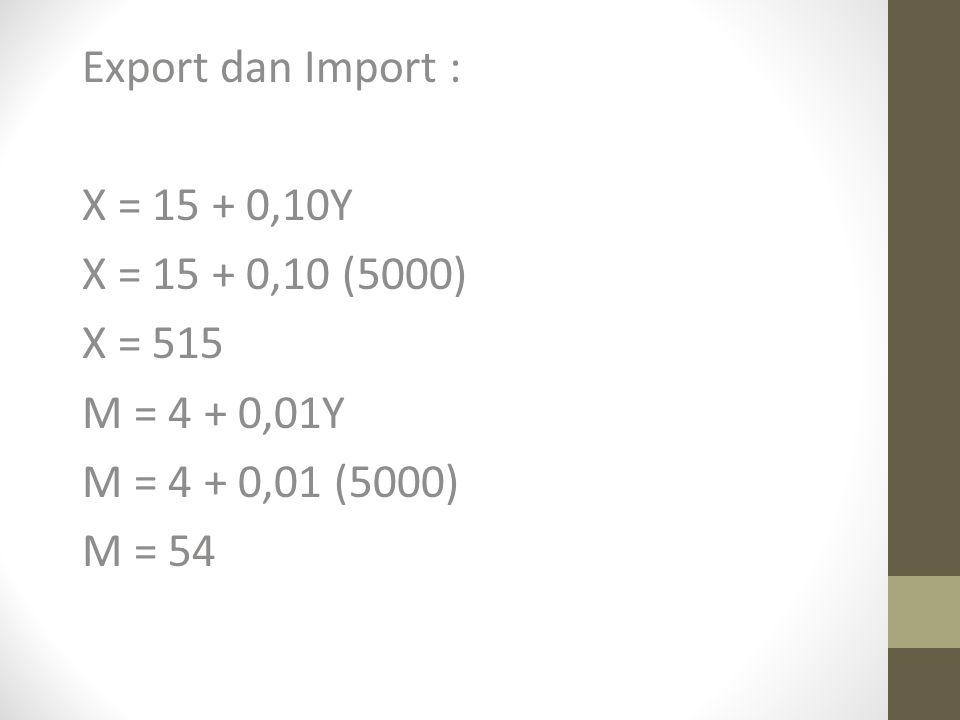 Export dan Import : X = 15 + 0,10Y X = 15 + 0,10 (5000) X = 515 M = 4 + 0,01Y M = 4 + 0,01 (5000) M = 54