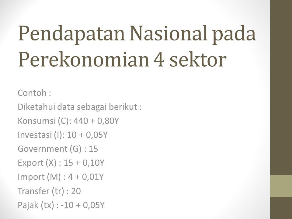 Pendapatan Nasional pada Perekonomian 4 sektor Contoh : Diketahui data sebagai berikut : Konsumsi (C): 440 + 0,80Y Investasi (I): 10 + 0,05Y Government (G) : 15 Export (X) : 15 + 0,10Y Import (M) : 4 + 0,01Y Transfer (tr) : 20 Pajak (tx) : -10 + 0,05Y