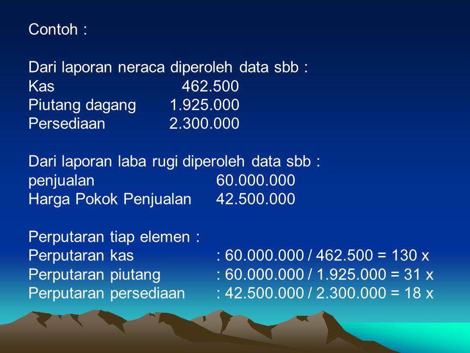 Contoh : Dari laporan neraca diperoleh data sbb : Kas 462.500 Piutang dagang1.925.000 Persediaan2.300.000 Dari laporan laba rugi diperoleh data sbb :