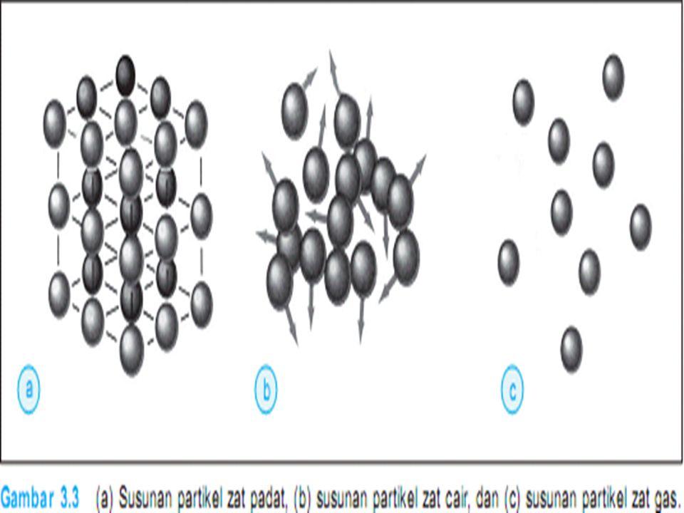Benda Gas  Sifat :  Benda berwujud gas memiliki bentuk dan volume yang berubah- ubah sesuai tempatnya.