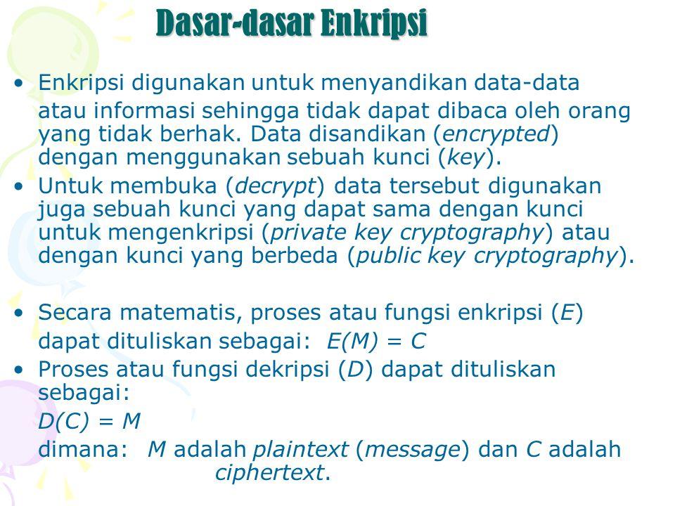 Enkripsi digunakan untuk menyandikan data-data atau informasi sehingga tidak dapat dibaca oleh orang yang tidak berhak.