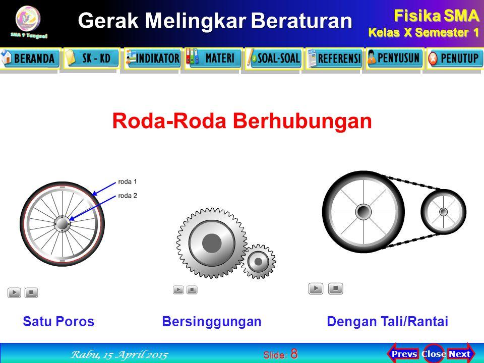 Fisika SMA Kelas X Semester 1 Next PrevsClose Rabu, 15 April 2015 Gerak Melingkar Beraturan Slide: 19 KETERANGAN : ω t = kecepatan sudut akhir (rad/s) ω 0 = kecepatan sudut awal (rad/s) θ = besar lintasan sudut (rad) θ t = posisi sudut akhir (rad) θ 0 = posisi sudut awal (rad) α = percepatan sudut (rad/s 2 ) a s = percepatan sentripetal (m/s 2 ) a t = percepatan tangensial (m/s 2 ) a = percapatan total (m/s 2 ) t = waktu (sekon) Δt = selang waktu (sekon) T = periode (sekon) n = banyak putaran S = panjang lintasan linear (meter) v = kecepatan linear (m/s) rpm = rotasi per menit 1 rpm = π/30 rad/s  ω 1 rpm = πR/30 m/s  v