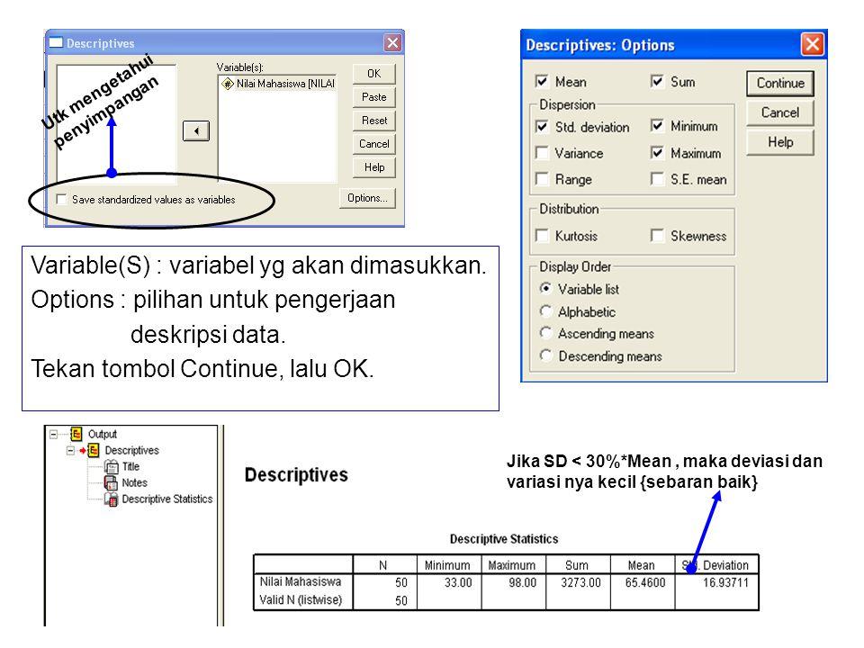 Variable(S) : variabel yg akan dimasukkan. Options : pilihan untuk pengerjaan deskripsi data. Tekan tombol Continue, lalu OK. Jika SD < 30%*Mean, maka