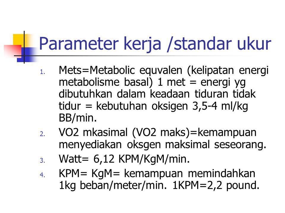 Parameter kerja /standar ukur 1. Mets=Metabolic equvalen (kelipatan energi metabolisme basal) 1 met = energi yg dibutuhkan dalam keadaan tiduran tidak