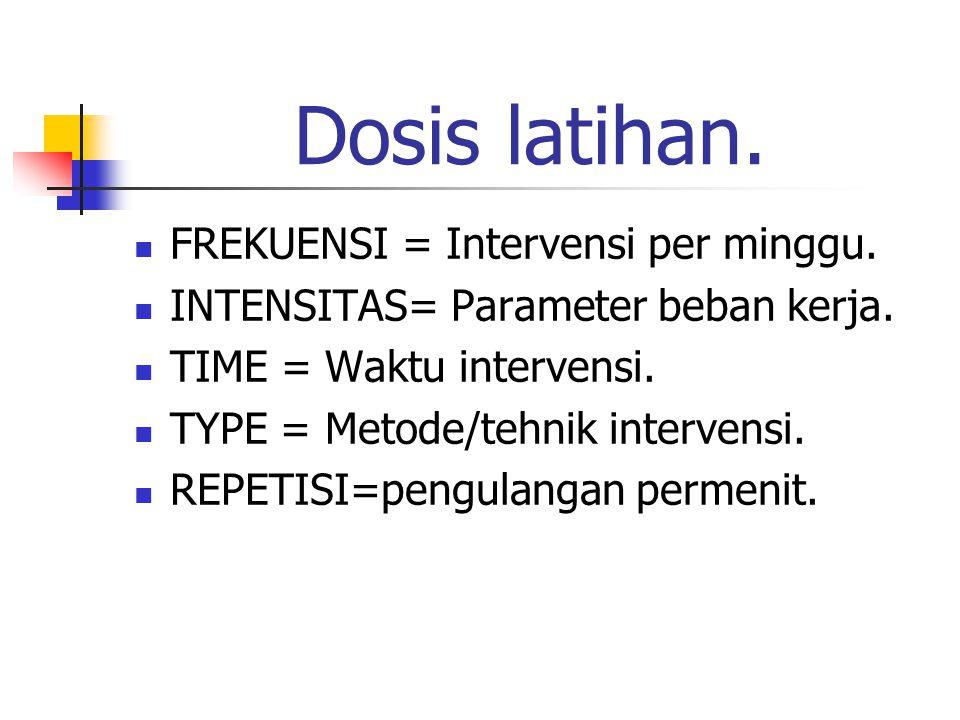 Dosis latihan. FREKUENSI = Intervensi per minggu. INTENSITAS= Parameter beban kerja. TIME = Waktu intervensi. TYPE = Metode/tehnik intervensi. REPETIS