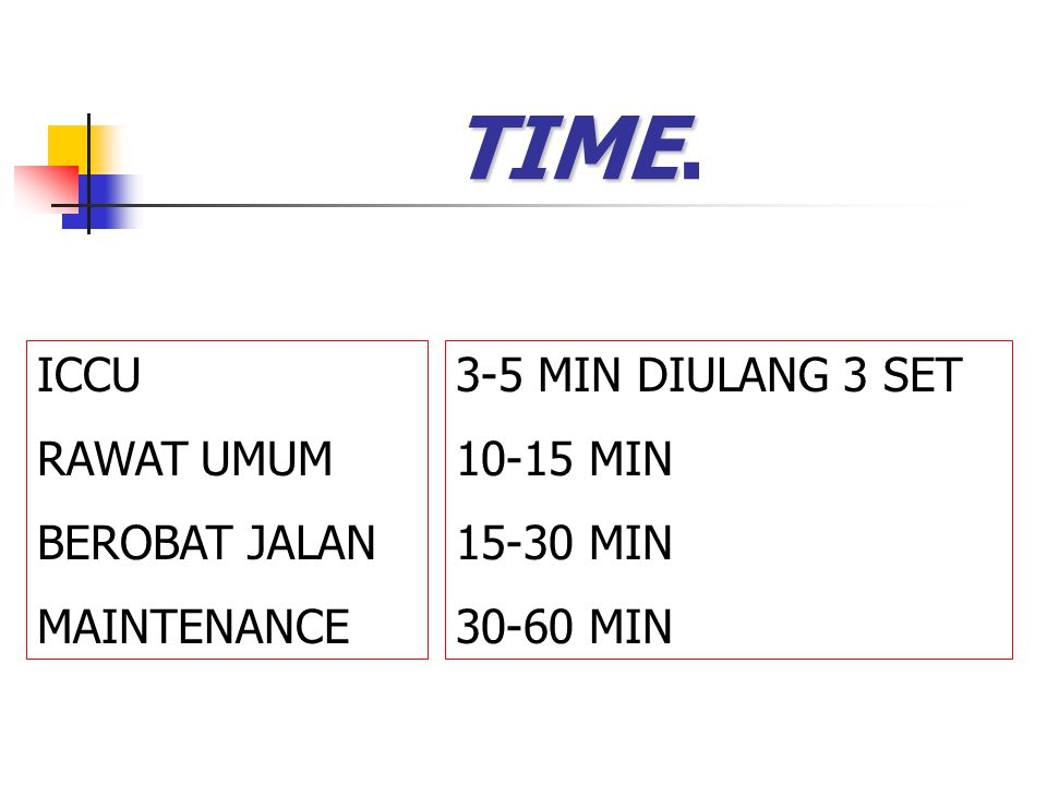 TIME TIME. ICCU RAWAT UMUM BEROBAT JALAN MAINTENANCE 3-5 MIN DIULANG 3 SET 10-15 MIN 15-30 MIN 30-60 MIN