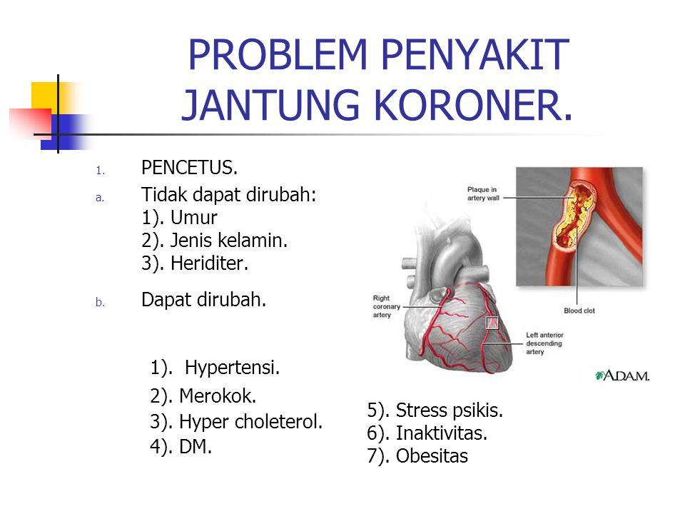PROBLEM PENYAKIT JANTUNG KORONER. 1. PENCETUS. a. Tidak dapat dirubah: 1). Umur 2). Jenis kelamin. 3). Heriditer. b. Dapat dirubah. 5). Stress psikis.
