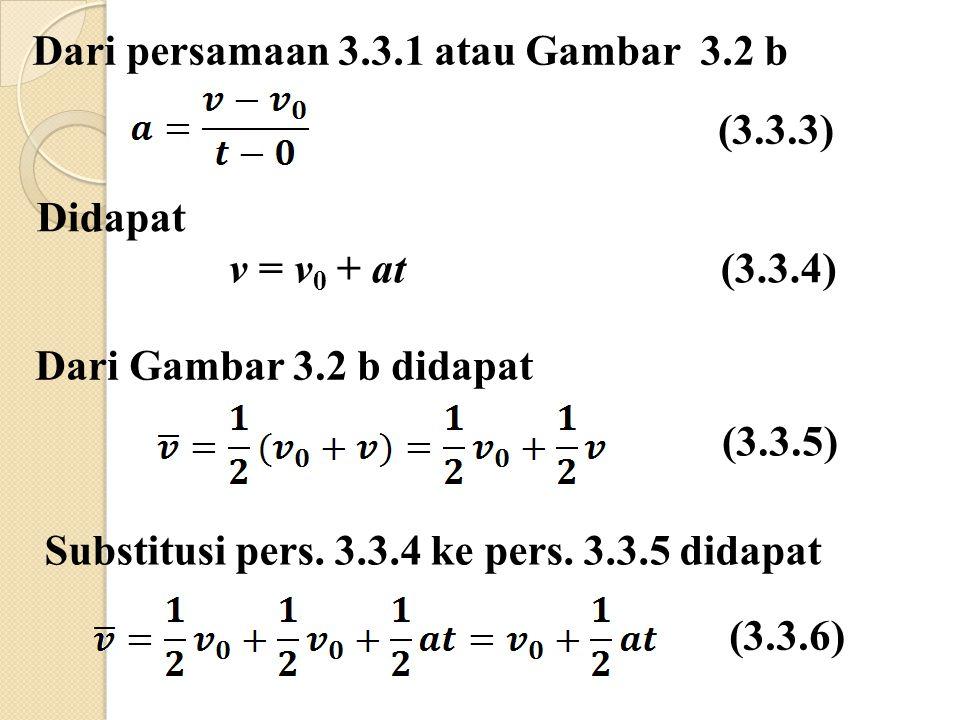 Dari persamaan 3.3.1 atau Gambar 3.2 b (3.3.3) Didapat v = v 0 + at (3.3.4) Dari Gambar 3.2 b didapat Substitusi pers.