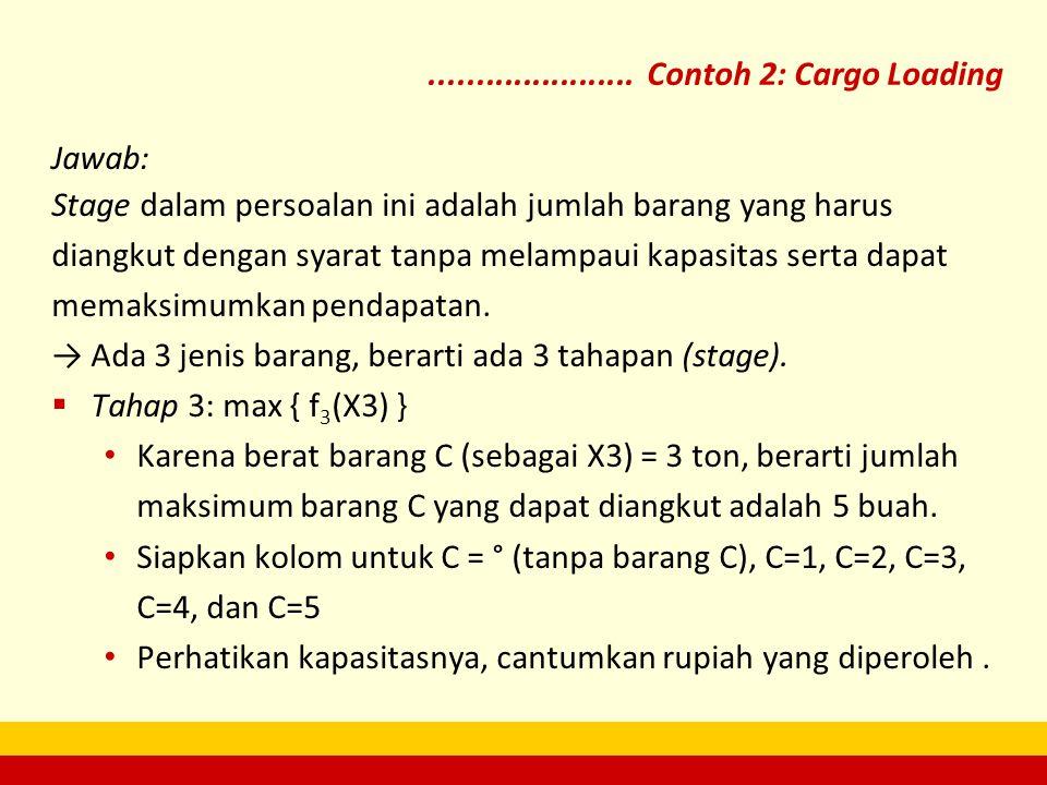 ...................... Contoh 2: Cargo Loading Jawab: Stage dalam persoalan ini adalah jumlah barang yang harus diangkut dengan syarat tanpa melampaui