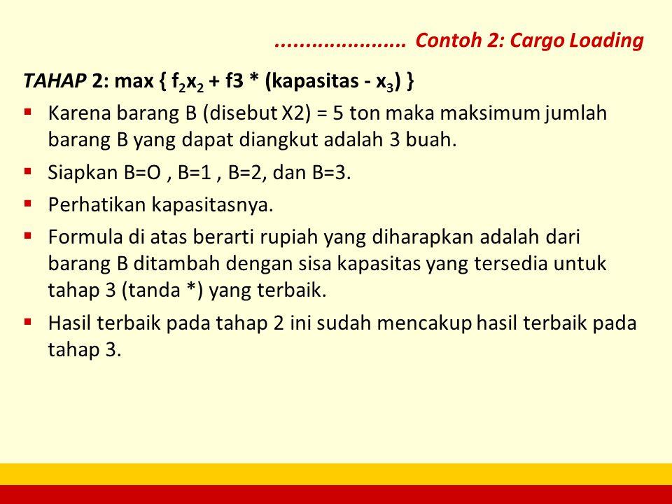 TAHAP 2: max { f 2 x 2 + f3 * (kapasitas - x 3 ) }  Karena barang B (disebut X2) = 5 ton maka maksimum jumlah barang B yang dapat diangkut adalah 3 b
