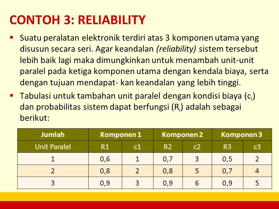 CONTOH 3: RELIABILITY  Suatu peralatan elektronik terdiri atas 3 komponen utama yang disusun secara seri. Agar keandalan (reliability) sistem tersebu