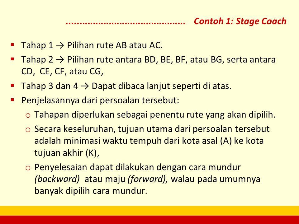 ............................................. Contoh 1: Stage Coach  Tahap 1 → Pilihan rute AB atau AC.  Tahap 2 → Pilihan rute antara BD, BE, BF, a