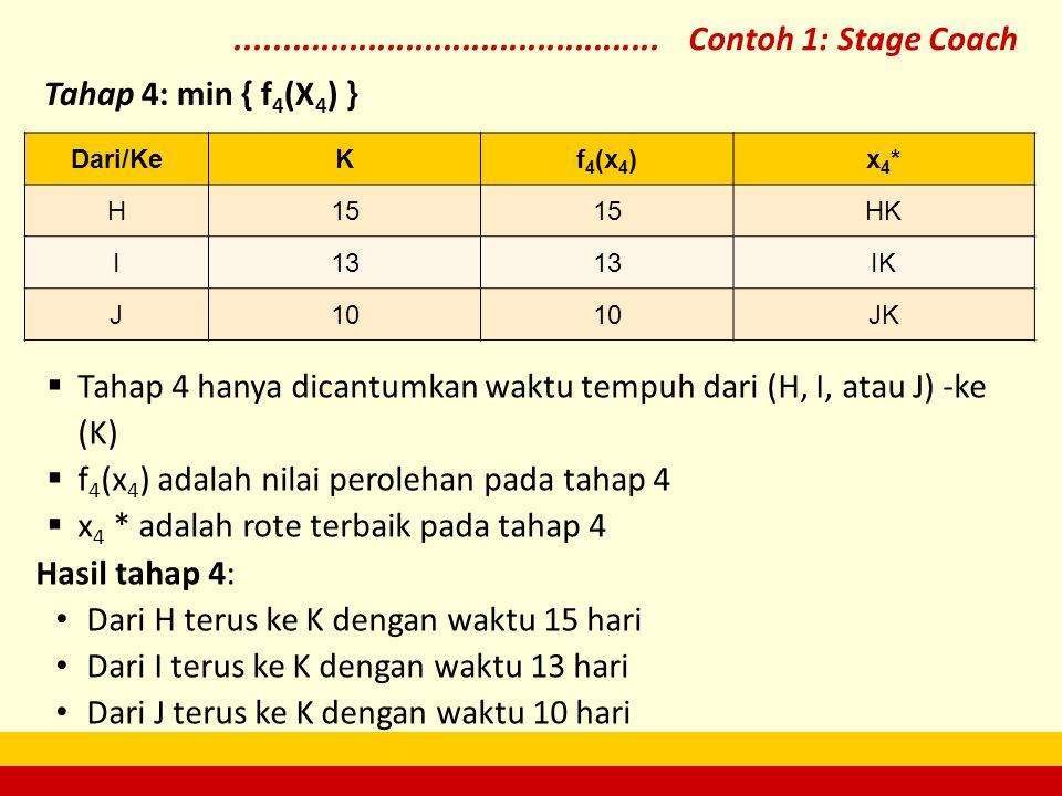 Dari/KeKf4(x4)f4(x4)x4*x4* H15 HK I13 IK J10 JK  Tahap 4 hanya dicantumkan waktu tempuh dari (H, I, atau J) -ke (K)  f 4 (x 4 ) adalah nilai peroleh