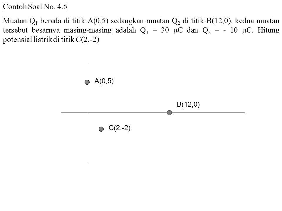 Contoh Soal No. 4.5 Muatan Q 1 berada di titik A(0,5) sedangkan muatan Q 2 di titik B(12,0), kedua muatan tersebut besarnya masing-masing adalah Q 1 =