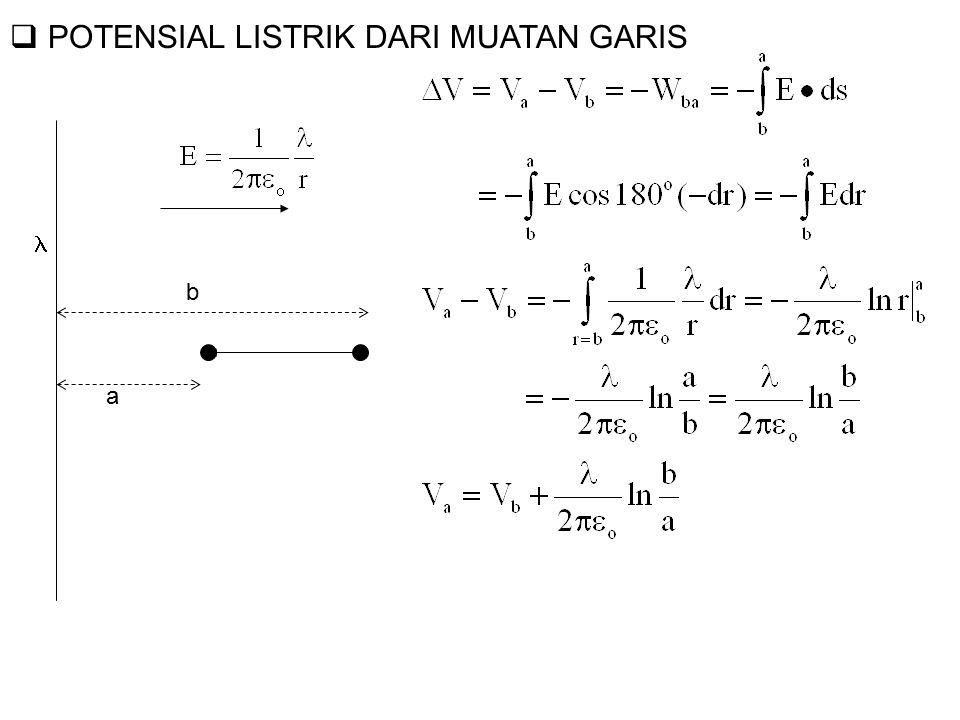  POTENSIAL LISTRIK DARI MUATAN GARIS a b