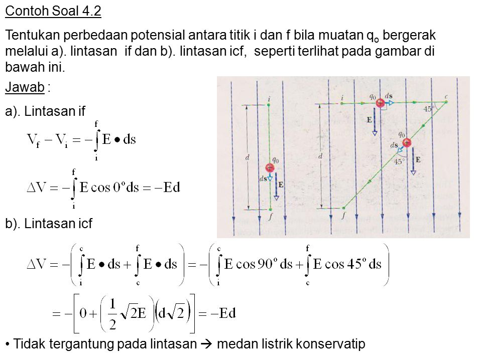 Contoh Soal 4.2 Tentukan perbedaan potensial antara titik i dan f bila muatan q o bergerak melalui a).