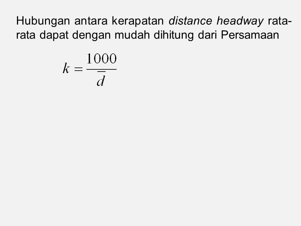 Hubungan antara kerapatan distance headway rata- rata dapat dengan mudah dihitung dari Persamaan