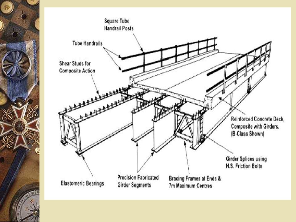 Meskipun sistem balok komposit tidak banyak dipakai pada gedung tinggi, tetapi strateginya cocok diaplikasikan pada sistem pelat lantai.
