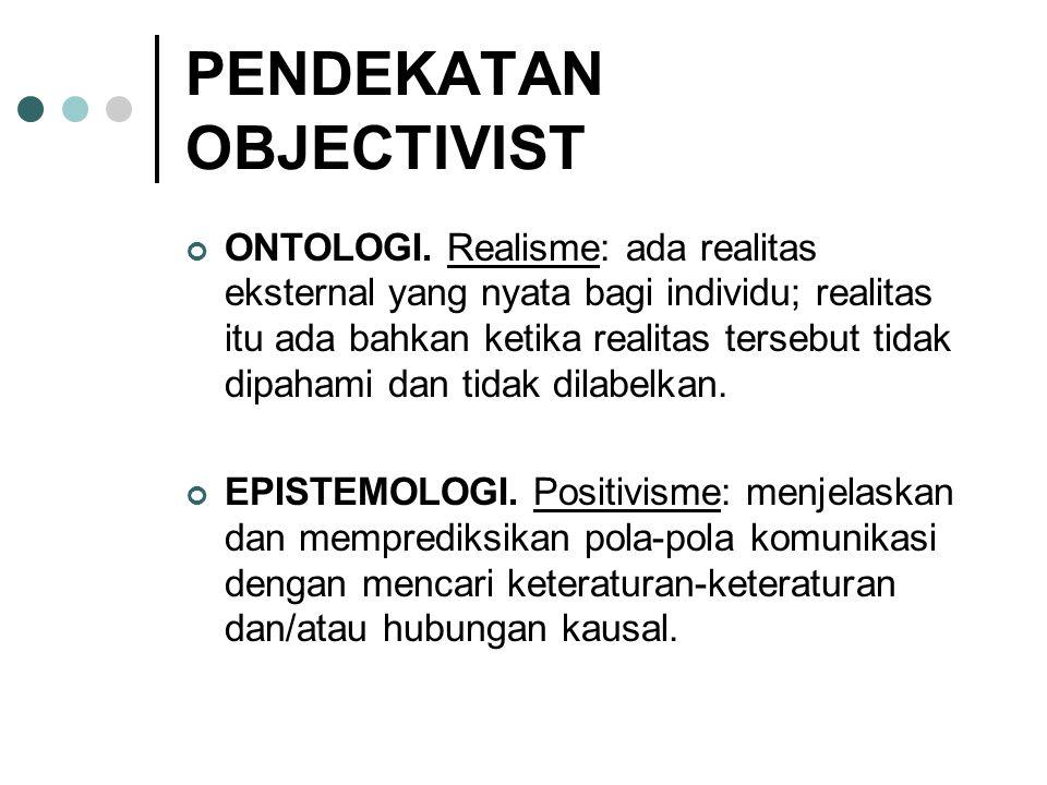PENDEKATAN OBJECTIVIST ONTOLOGI. Realisme: ada realitas eksternal yang nyata bagi individu; realitas itu ada bahkan ketika realitas tersebut tidak dip