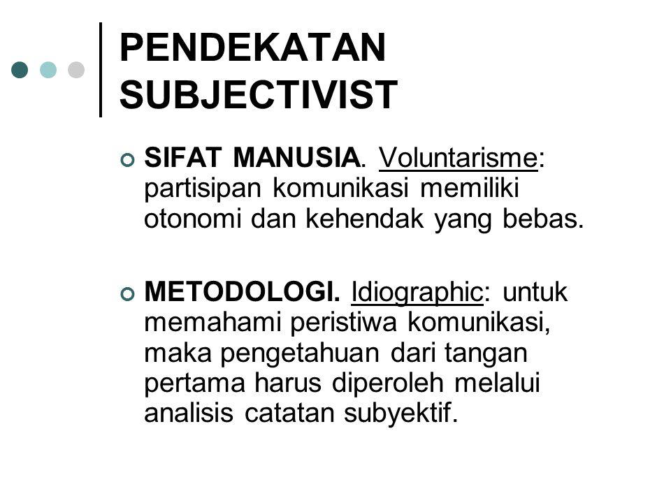 PENDEKATAN SUBJECTIVIST SIFAT MANUSIA. Voluntarisme: partisipan komunikasi memiliki otonomi dan kehendak yang bebas. METODOLOGI. Idiographic: untuk me