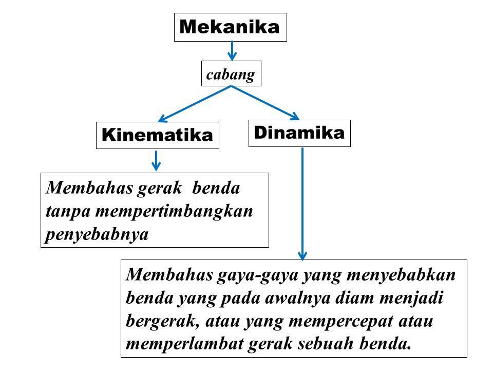 Mekanika Kinematika Dinamika cabang Membahas gerak benda tanpa mempertimbangkan penyebabnya Membahas gaya-gaya yang menyebabkan benda yang pada awalny