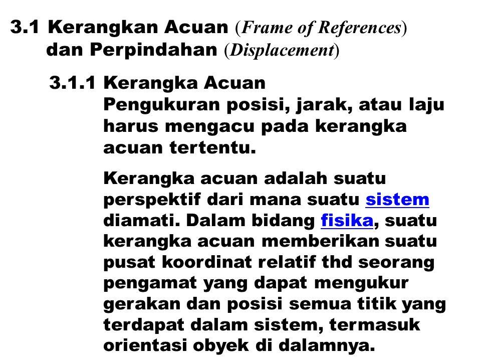 3.1 Kerangkan Acuan (Frame of References) dan Perpindahan (Displacement) 3.1.1 Kerangka Acuan Pengukuran posisi, jarak, atau laju harus mengacu pada k