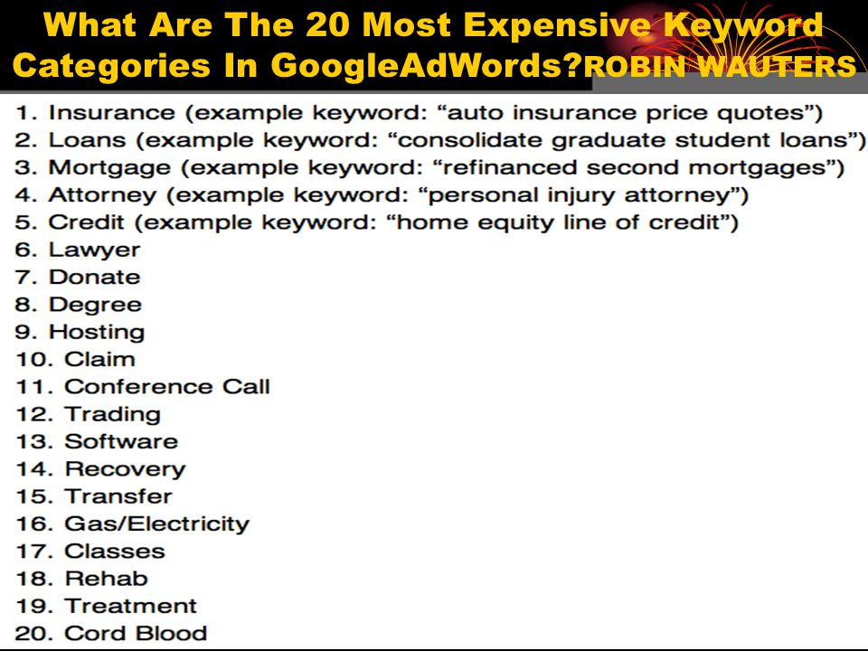 What Are The 20 Most Expensive Keyword Categories In GoogleAdWords ROBIN WAUTERS