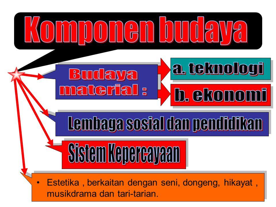 Mengenal perbedaan budaya suatu negara merupakan cara terbaik untuk berkomunikasi secara efektif.