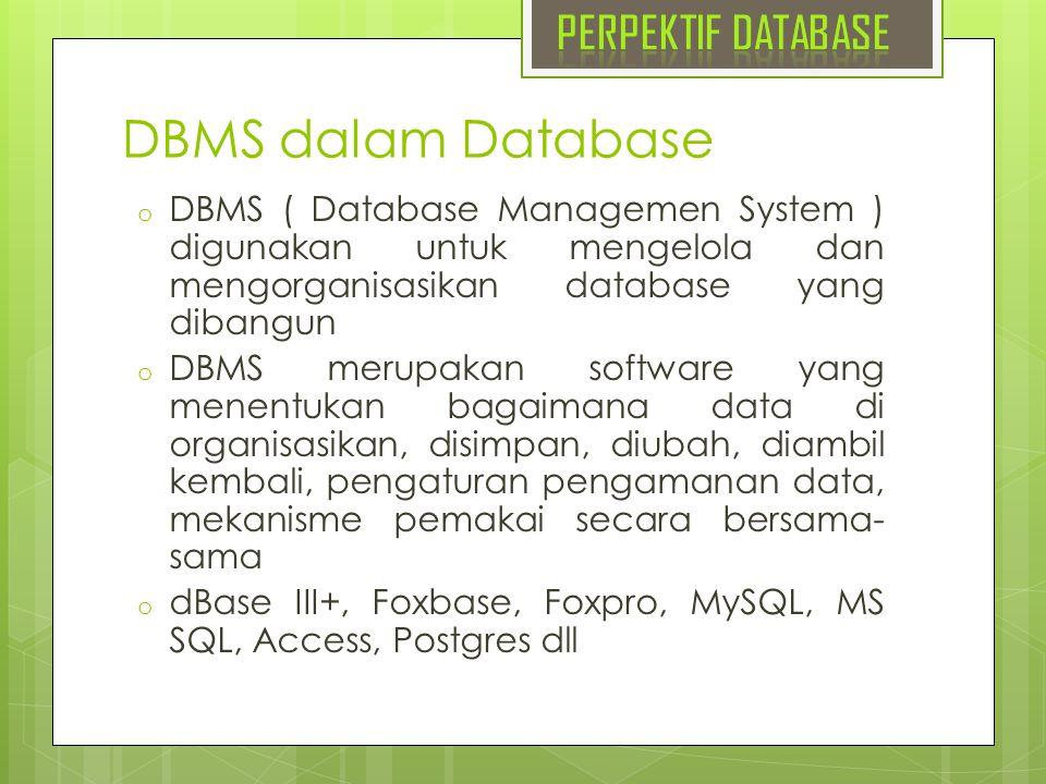 DBMS dalam Database o DBMS ( Database Managemen System ) digunakan untuk mengelola dan mengorganisasikan database yang dibangun o DBMS merupakan softw