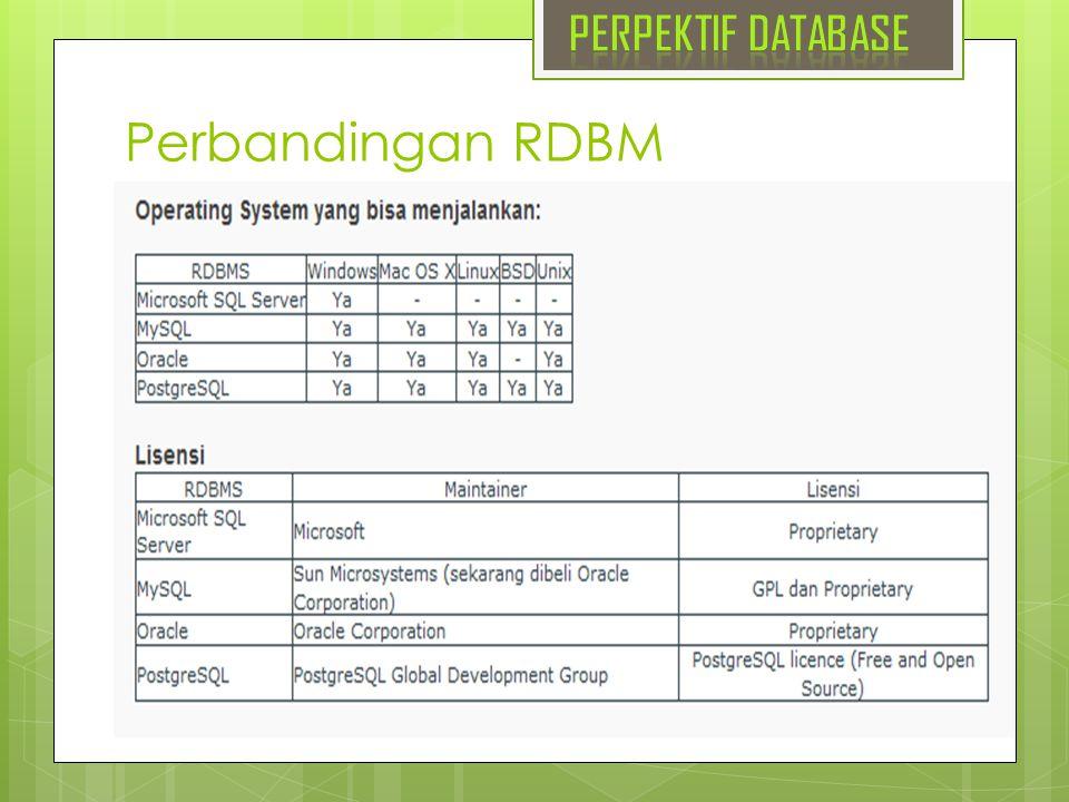 Perbandingan RDBM