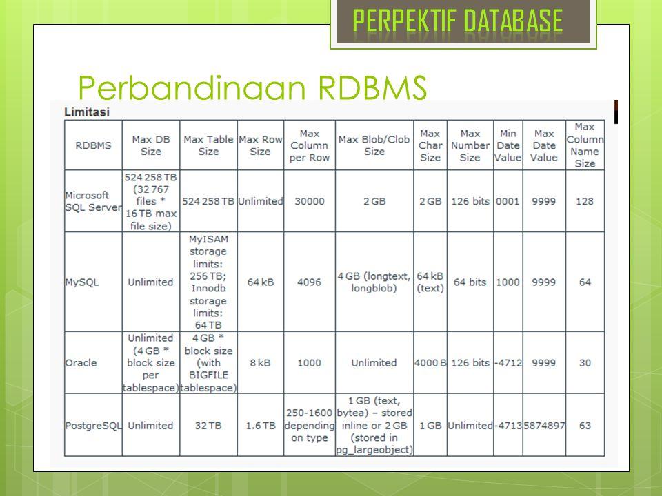 Perbandingan RDBMS